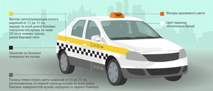 Такси в МО