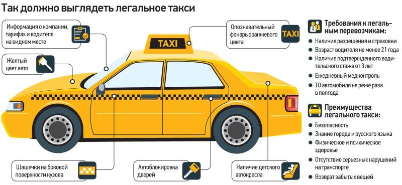 Образец внешнего вида такси