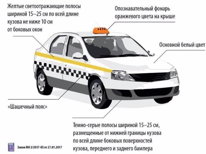 Как должен выглядеть авто такси в Московской области