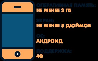 Характеристики смартфона